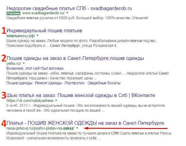 Кейс изготовления сайтов: SEO сайта ателье Жарковой
