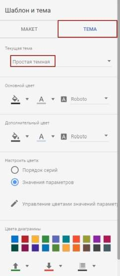 Тема в Google Data Studio для бизнеса