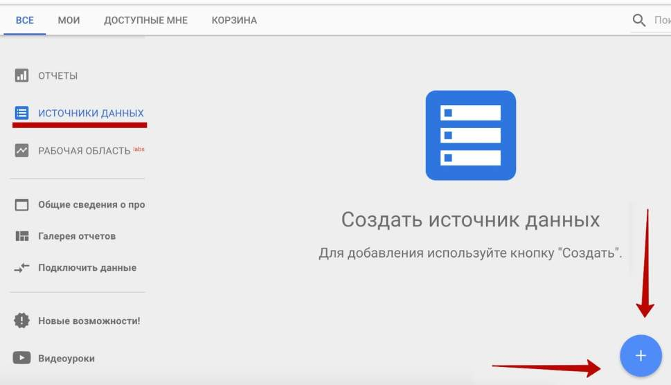 Интеграция источника данных в Google Data Studio для бизнеса