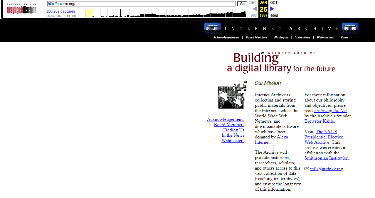 Вид WebArchive