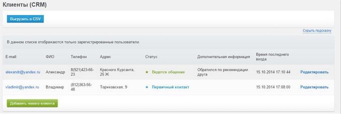 Как сделать сайт недоступным виртуальный выделенный сервер преимущества недостатки